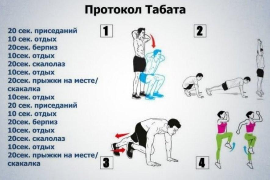 Упражнения для тренировки табата