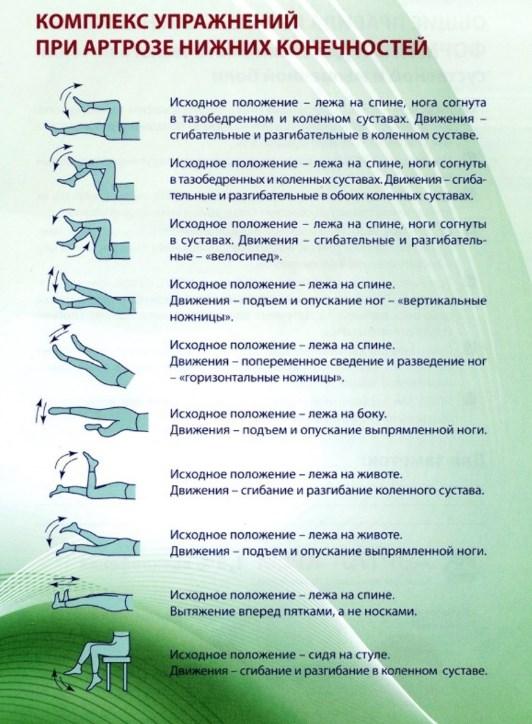 Комплекс упражнений лфк при артрозе голеностопного сустава перекрестный коленный сустав