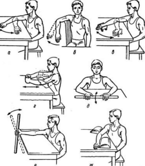 Изображение - Упражнения для лечения локтевого сустава %D0%97%D0%B0-%D1%81%D1%82%D0%BE%D0%BB%D0%BE%D0%BC