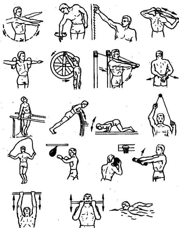 Упражнения для артроза локтевого сустава стероидные инъекции в сустав