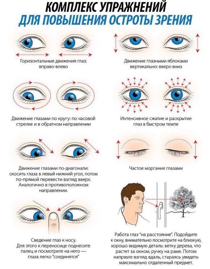 Схема упражнений для глаз фото 226
