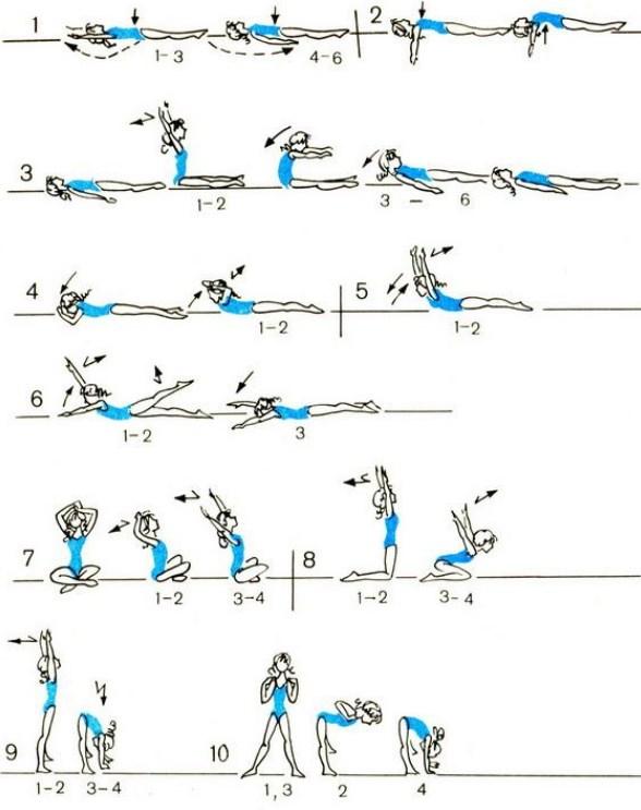 Комлекс упражнений